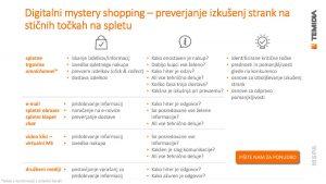 Digitalni Mystery Shopping